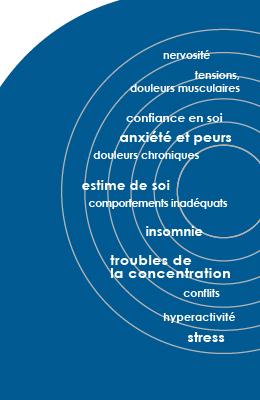 Hypnose, pourquoi?