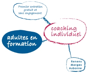 adultes en formation, coaching individuel